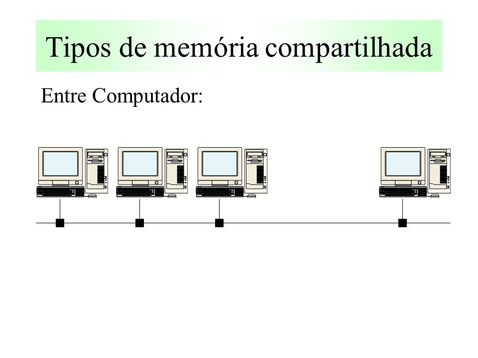 Tipos de memória compartilhada Entre Computador: