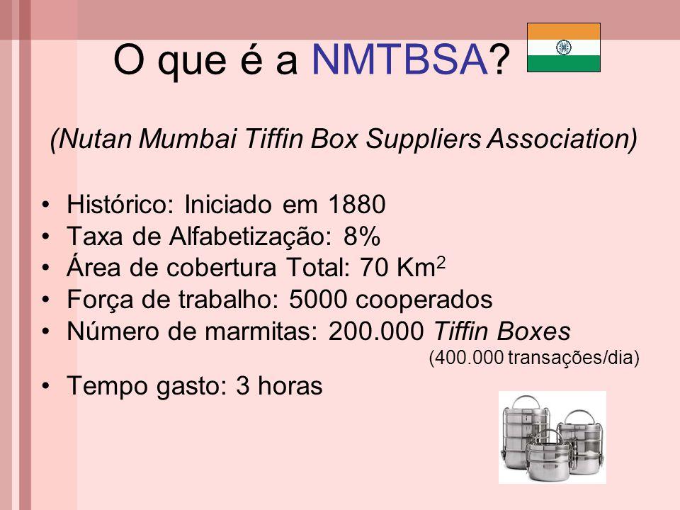 (Nutan Mumbai Tiffin Box Suppliers Association) Histórico: Iniciado em 1880 Taxa de Alfabetização: 8% Área de cobertura Total: 70 Km 2 Força de trabal