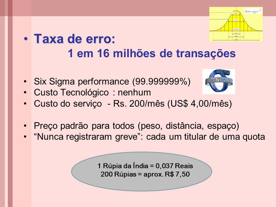 Taxa de erro:Taxa de erro: 1 em 16 milhões de transações Six Sigma performance (99.999999%) Custo Tecnológico : nenhum Custo do serviço - Rs. 200/mês