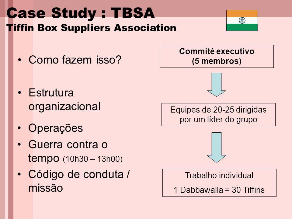 Como fazem isso? Estrutura organizacional Commitê executivo (5 membros) Equipes de 20-25 dirigidas por um líder do grupo Trabalho individual 1 Dabbawa
