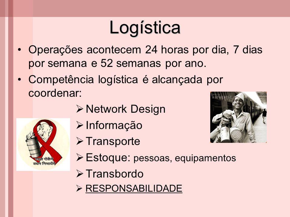 Logística Operações acontecem 24 horas por dia, 7 dias por semana e 52 semanas por ano. Competência logística é alcançada por coordenar:  Network Des