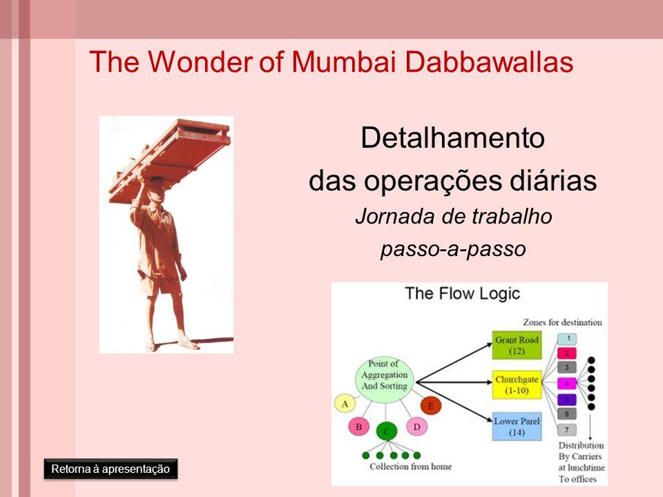 The Wonder of Mumbai Dabbawallas Detalhamento das operações diárias Jornada de trabalho passo-a-passo Retorna à apresentação