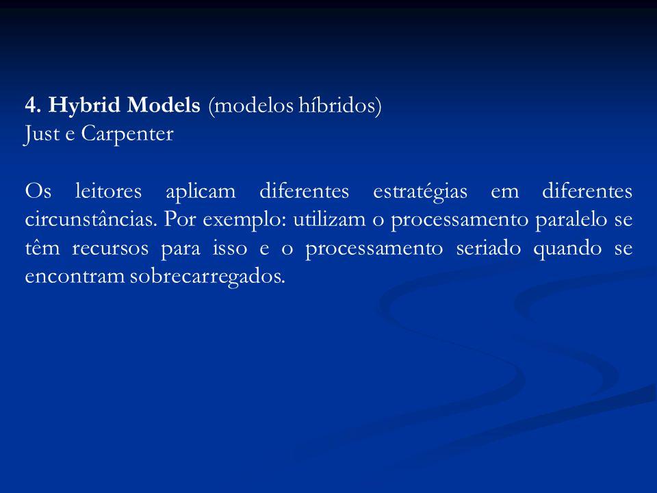 4. Hybrid Models (modelos híbridos) Just e Carpenter Os leitores aplicam diferentes estratégias em diferentes circunstâncias. Por exemplo: utilizam o