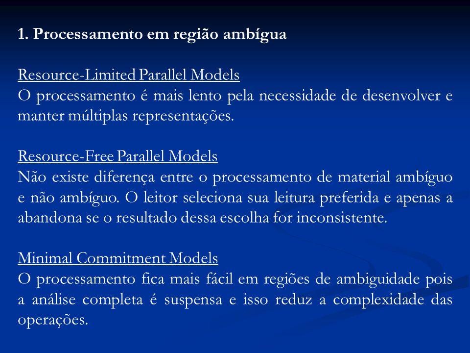 1. Processamento em região ambígua Resource-Limited Parallel Models O processamento é mais lento pela necessidade de desenvolver e manter múltiplas re