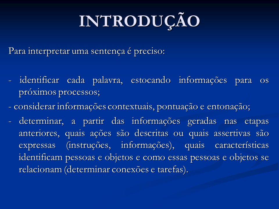 INTRODUÇÃO Para interpretar uma sentença é preciso: - identificar cada palavra, estocando informações para os próximos processos; - considerar informa