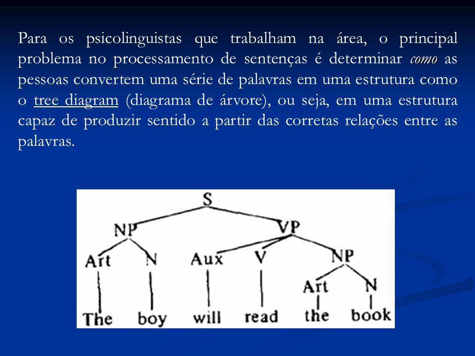 como Para os psicolinguistas que trabalham na área, o principal problema no processamento de sentenças é determinar como as pessoas convertem uma série de palavras em uma estrutura como o tree diagram (diagrama de árvore), ou seja, em uma estrutura capaz de produzir sentido a partir das corretas relações entre as palavras.