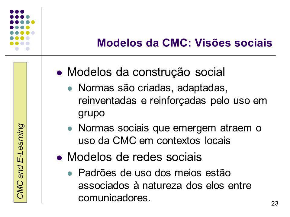 CMC and E-Learning 23 Modelos da CMC: Visões sociais Modelos da construção social Normas são criadas, adaptadas, reinventadas e reinforçadas pelo uso em grupo Normas sociais que emergem atraem o uso da CMC em contextos locais Modelos de redes sociais Padrões de uso dos meios estão associados à natureza dos elos entre comunicadores.