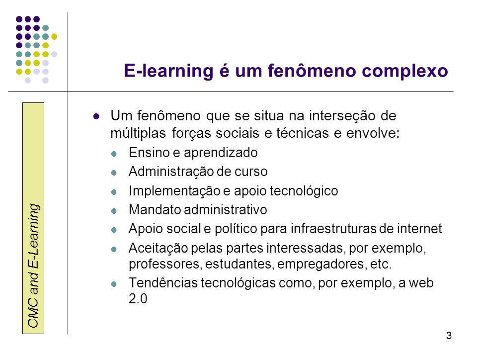 CMC and E-Learning 3 E-learning é um fenômeno complexo Um fenômeno que se situa na interseção de múltiplas forças sociais e técnicas e envolve: Ensino e aprendizado Administração de curso Implementação e apoio tecnológico Mandato administrativo Apoio social e político para infraestruturas de internet Aceitação pelas partes interessadas, por exemplo, professores, estudantes, empregadores, etc.
