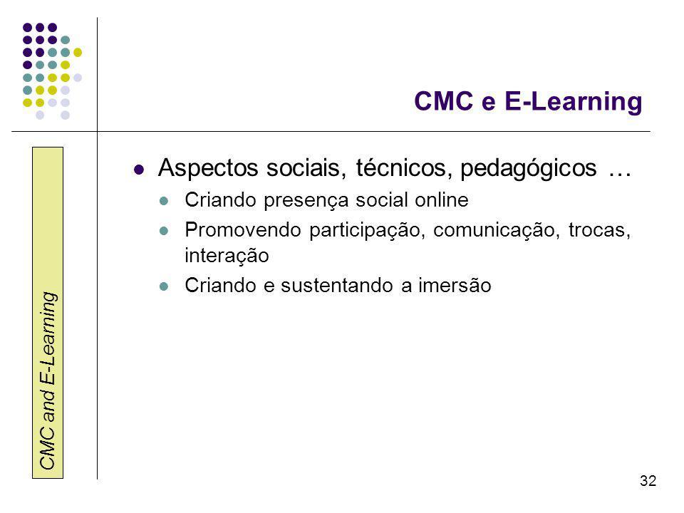 CMC and E-Learning 32 CMC e E-Learning Aspectos sociais, técnicos, pedagógicos … Criando presença social online Promovendo participação, comunicação, trocas, interação Criando e sustentando a imersão