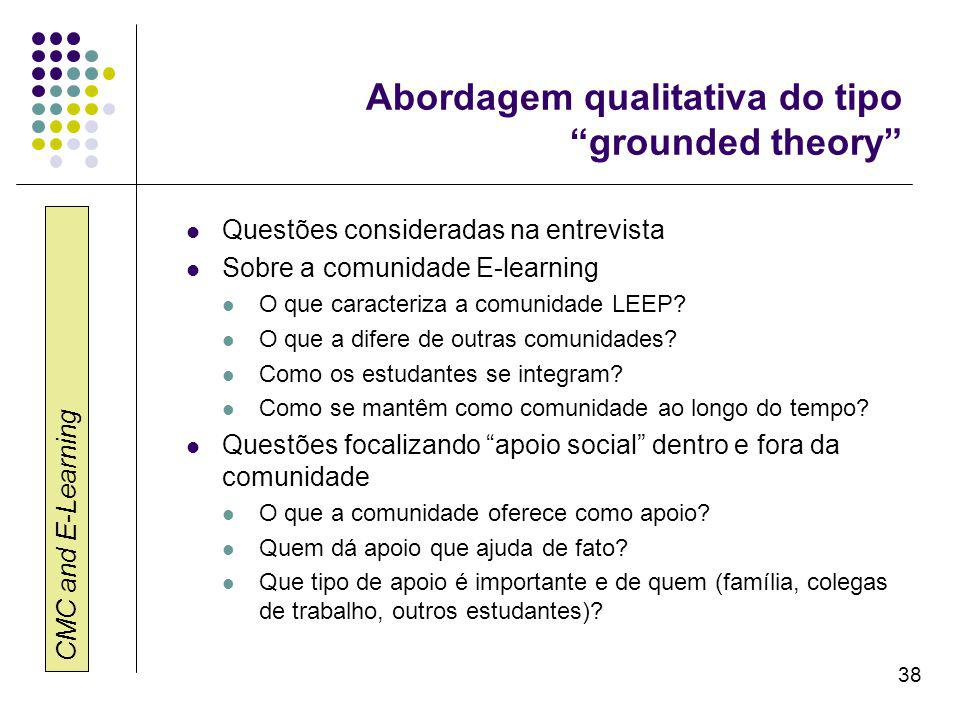 CMC and E-Learning 38 Abordagem qualitativa do tipo grounded theory Questões consideradas na entrevista Sobre a comunidade E-learning O que caracteriza a comunidade LEEP.
