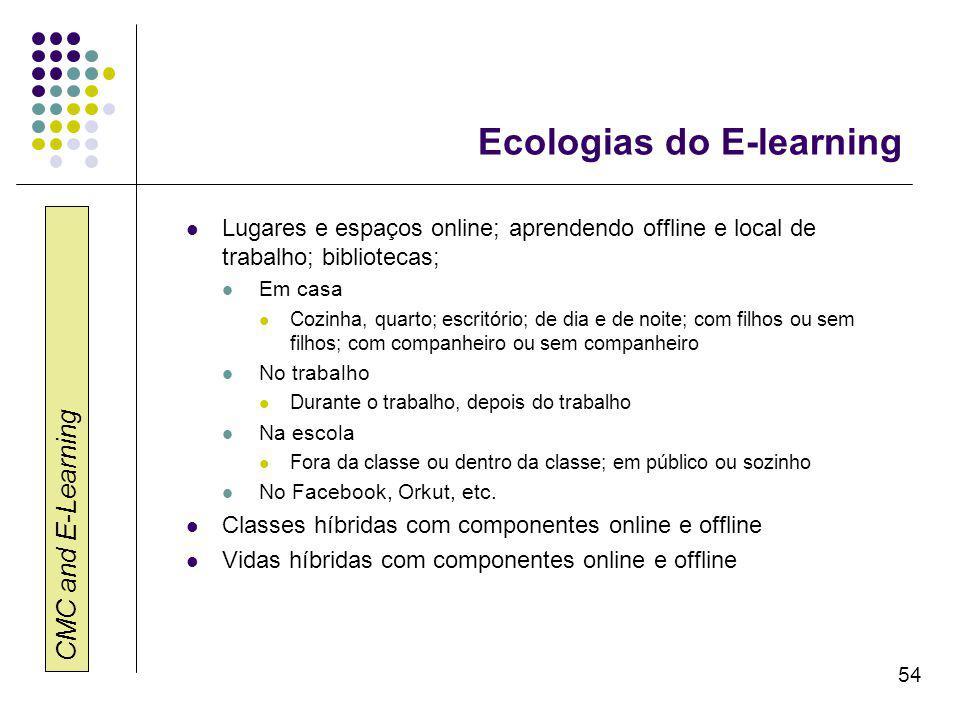 CMC and E-Learning 54 Ecologias do E-learning Lugares e espaços online; aprendendo offline e local de trabalho; bibliotecas; Em casa Cozinha, quarto; escritório; de dia e de noite; com filhos ou sem filhos; com companheiro ou sem companheiro No trabalho Durante o trabalho, depois do trabalho Na escola Fora da classe ou dentro da classe; em público ou sozinho No Facebook, Orkut, etc.