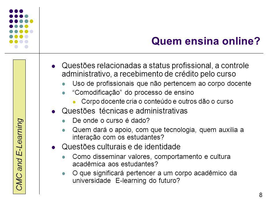 CMC and E-Learning 9 Qual é o papel do professor.