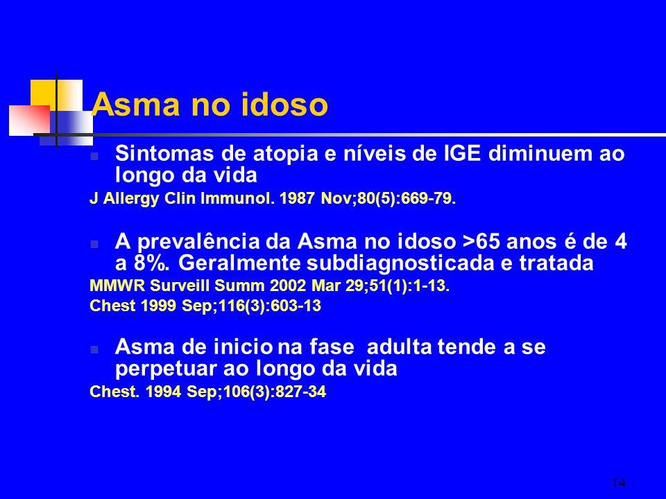 14 Asma no idoso Sintomas de atopia e níveis de IGE diminuem ao longo da vida J Allergy Clin Immunol.