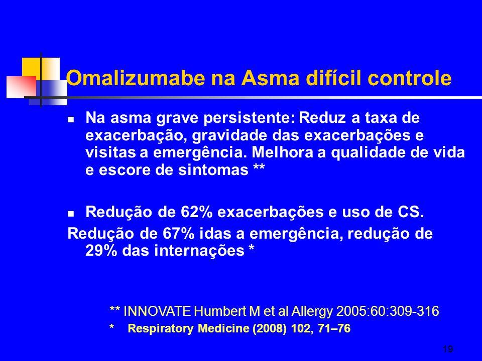 19 Omalizumabe na Asma difícil controle Na asma grave persistente: Reduz a taxa de exacerbação, gravidade das exacerbações e visitas a emergência.