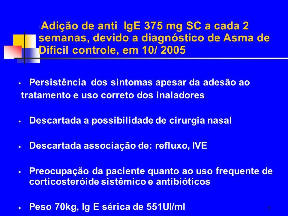 7  Persistência dos sintomas apesar da adesão ao tratamento e uso correto dos inaladores  Descartada a possibilidade de cirurgia nasal  Descartada associação de: refluxo, IVE  Preocupação da paciente quanto ao uso frequente de corticosteróide sistêmico e antibióticos  Peso 70kg, Ig E sérica de 551UI/ml Adição de anti IgE 375 mg SC a cada 2 semanas, devido a diagnóstico de Asma de Difícil controle, em 10/ 2005