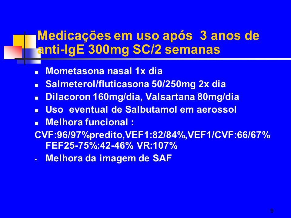 9 Mometasona nasal 1x dia Salmeterol/fluticasona 50/250mg 2x dia Dilacoron 160mg/dia, Valsartana 80mg/dia Uso eventual de Salbutamol em aerossol Melhora funcional : CVF:96/97%predito,VEF1:82/84%,VEF1/CVF:66/67% FEF25-75%:42-46% VR:107%  Melhora da imagem de SAF Medicações em uso após 3 anos de anti-IgE 300mg SC/2 semanas