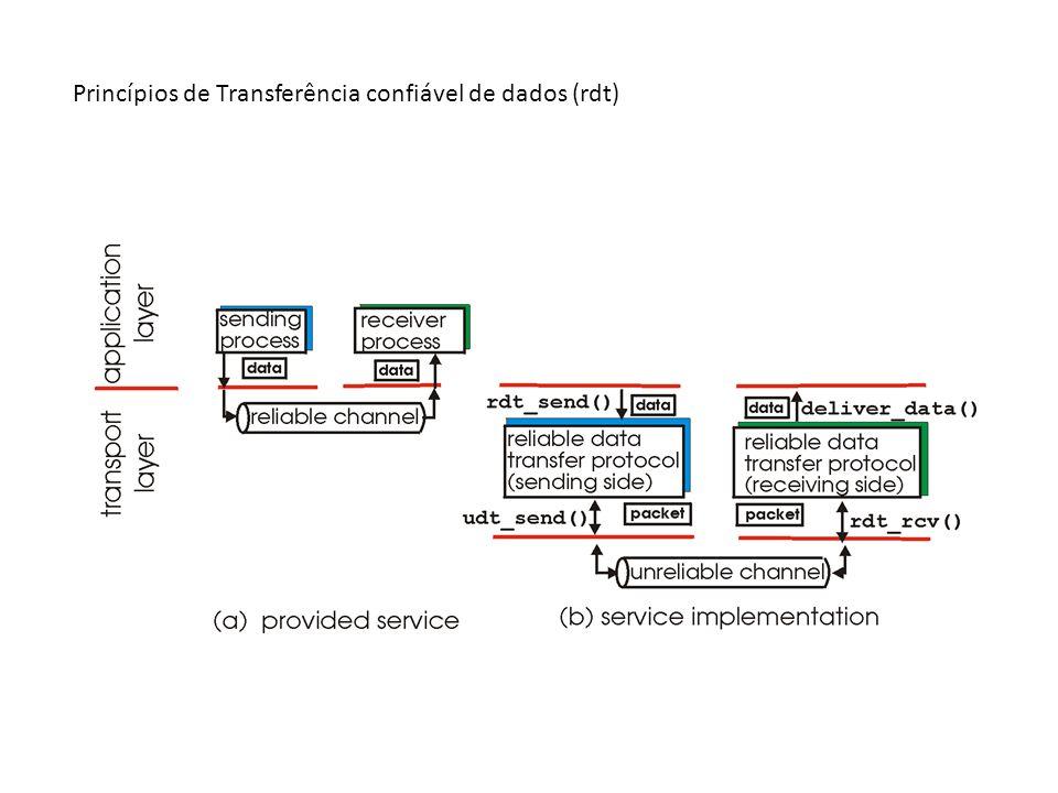 Transferência confiável de dados (rdt): send side receive side rdt_send(): chamada de cima, (p.ex.,pela apl.).