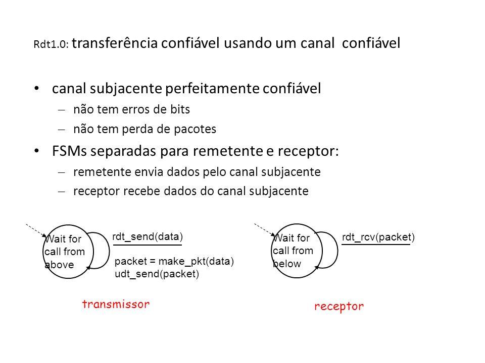 Rdt2.0: canal com erros de bits canal subjacente pode inverter bits no pacote a questão: como recuperar dos erros.