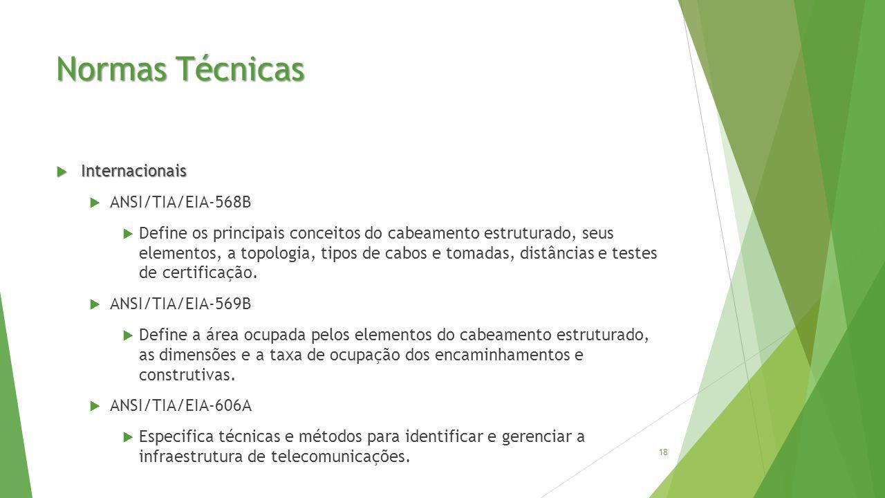 Normas Técnicas  Internacionais  ANSI/TIA/EIA-568B  Define os principais conceitos do cabeamento estruturado, seus elementos, a topologia, tipos de cabos e tomadas, distâncias e testes de certificação.