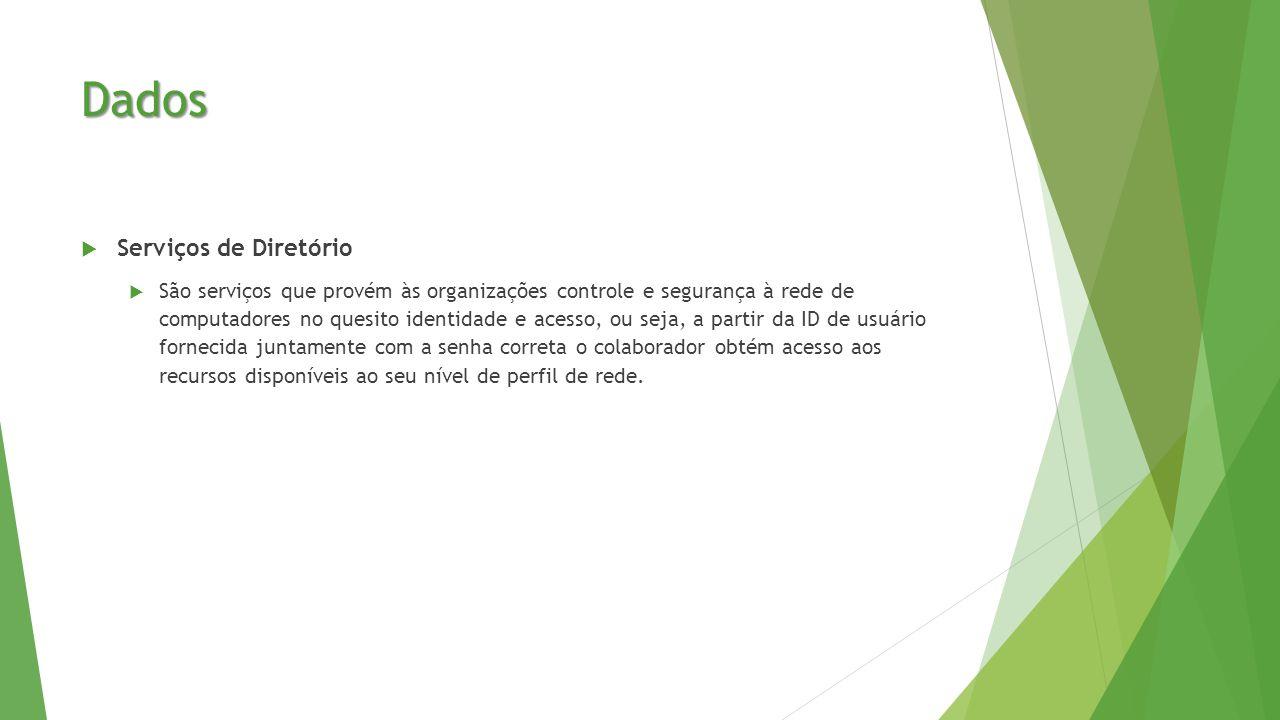 Dados  Serviços de Diretório  São serviços que provém às organizações controle e segurança à rede de computadores no quesito identidade e acesso, ou seja, a partir da ID de usuário fornecida juntamente com a senha correta o colaborador obtém acesso aos recursos disponíveis ao seu nível de perfil de rede.