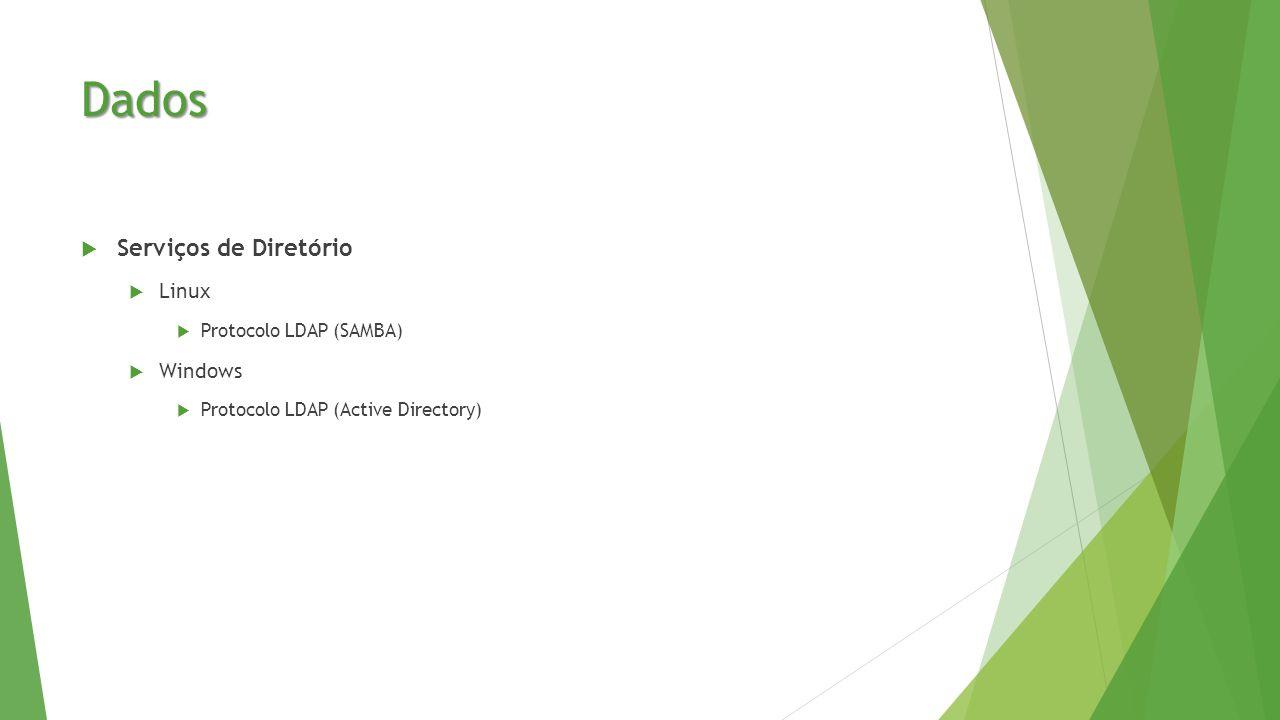 Dados  Serviços de Diretório  Linux  Protocolo LDAP (SAMBA)  Windows  Protocolo LDAP (Active Directory)