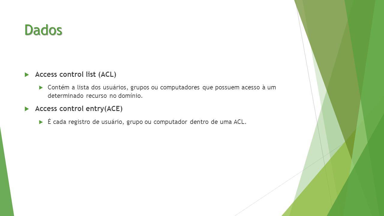 Dados  Access control list (ACL)  Contém a lista dos usuários, grupos ou computadores que possuem acesso à um determinado recurso no domínio.