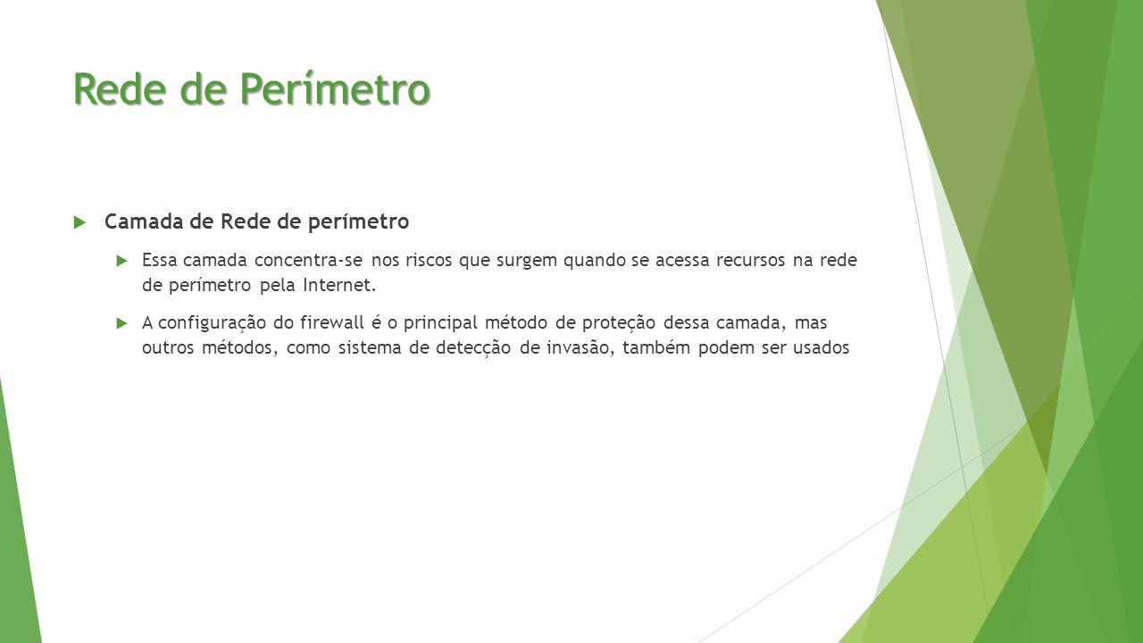 Rede de Perímetro  Camada de Rede de perímetro  Essa camada concentra-se nos riscos que surgem quando se acessa recursos na rede de perímetro pela Internet.