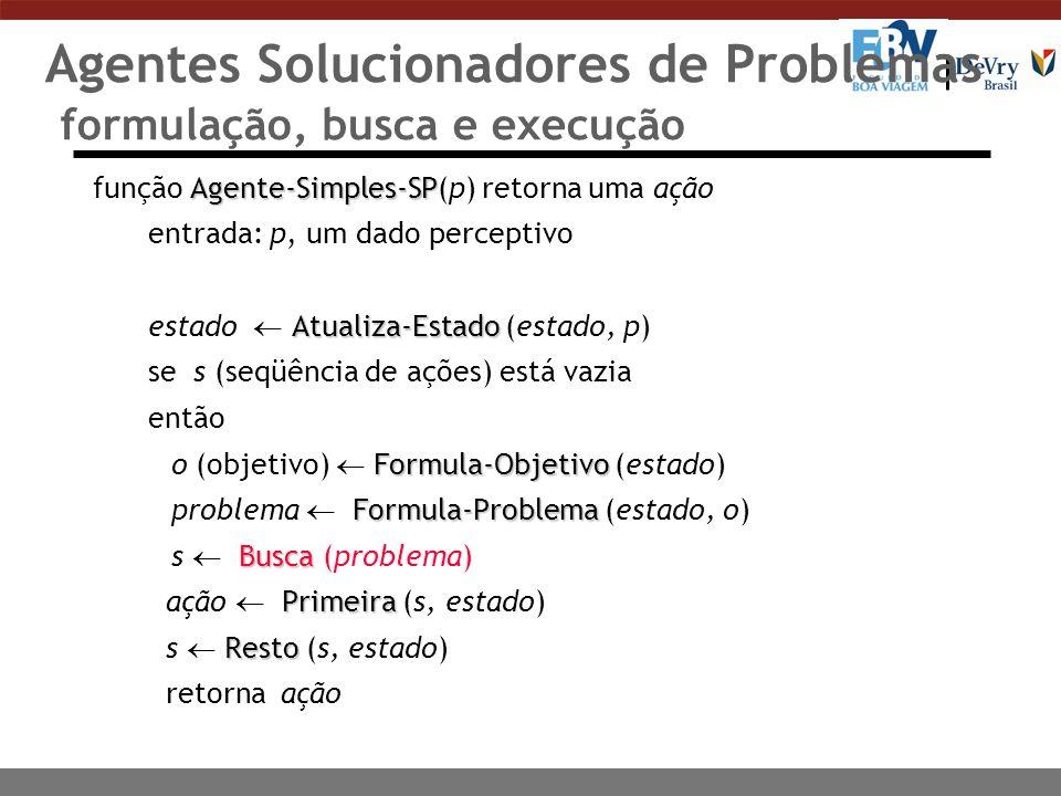 Agentes Solucionadores de Problemas formulação, busca e execução Agente-Simples-SP função Agente-Simples-SP(p) retorna uma ação entrada: p, um dado pe