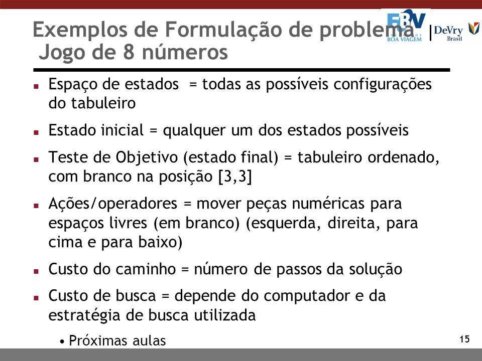 Exemplos de Formulação de problema Jogo de 8 números n Espaço de estados = todas as possíveis configurações do tabuleiro n Estado inicial = qualquer u