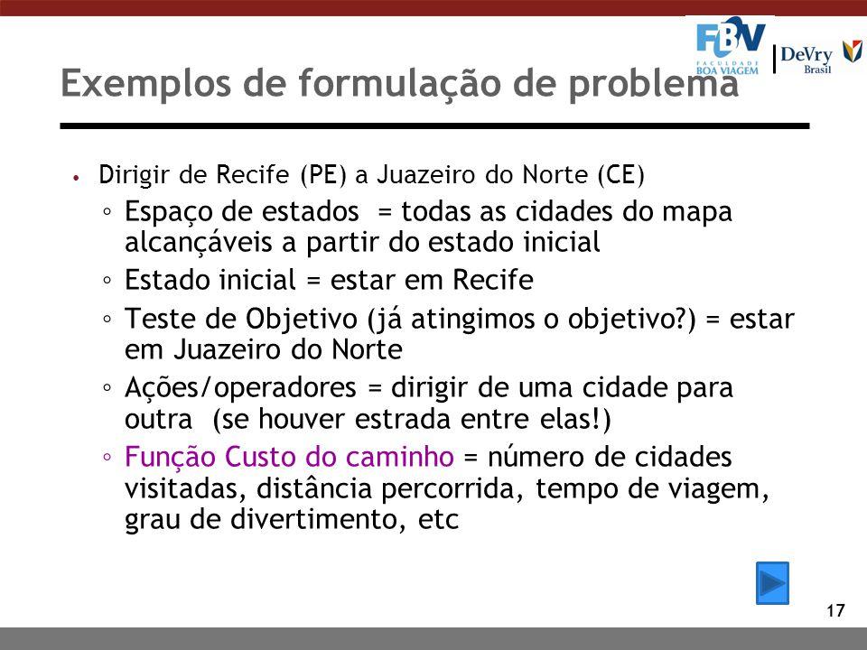 Exemplos de formulação de problema Dirigir de Recife (PE) a Juazeiro do Norte (CE) ◦ Espaço de estados = todas as cidades do mapa alcançáveis a partir