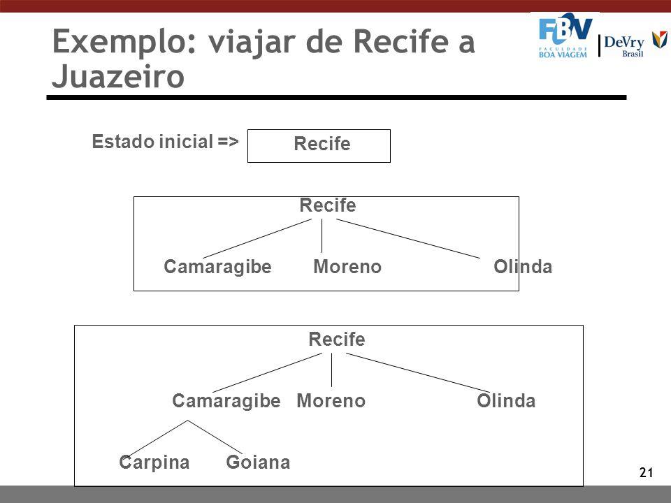 Exemplo: viajar de Recife a Juazeiro 21 Recife Estado inicial => Recife Camaragibe Moreno Olinda Recife Camaragibe Moreno Olinda Carpina Goiana