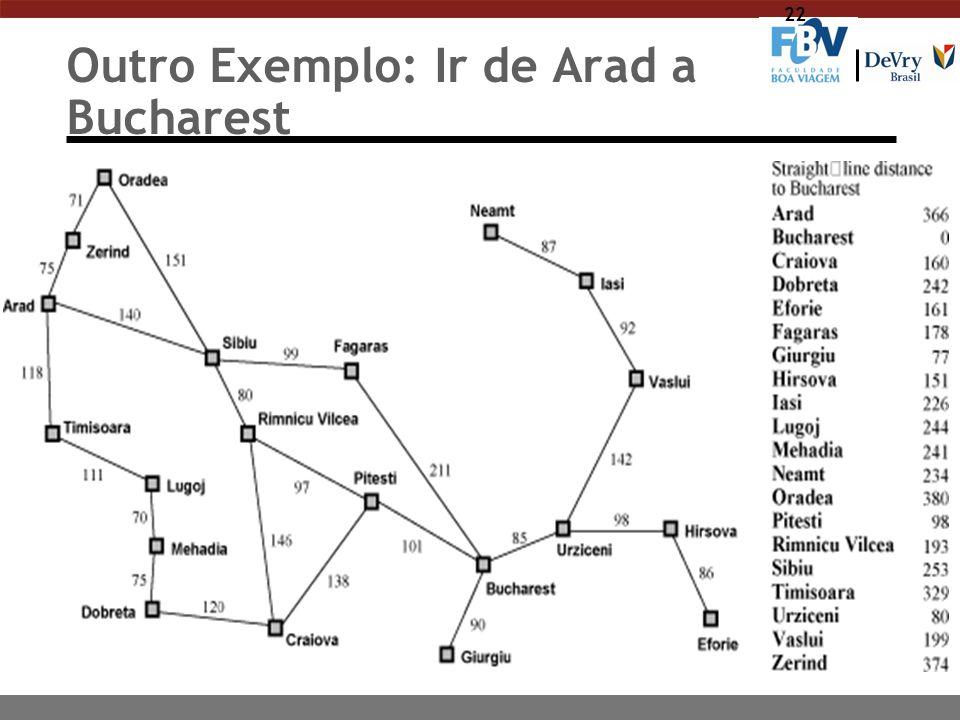 22 Outro Exemplo: Ir de Arad a Bucharest