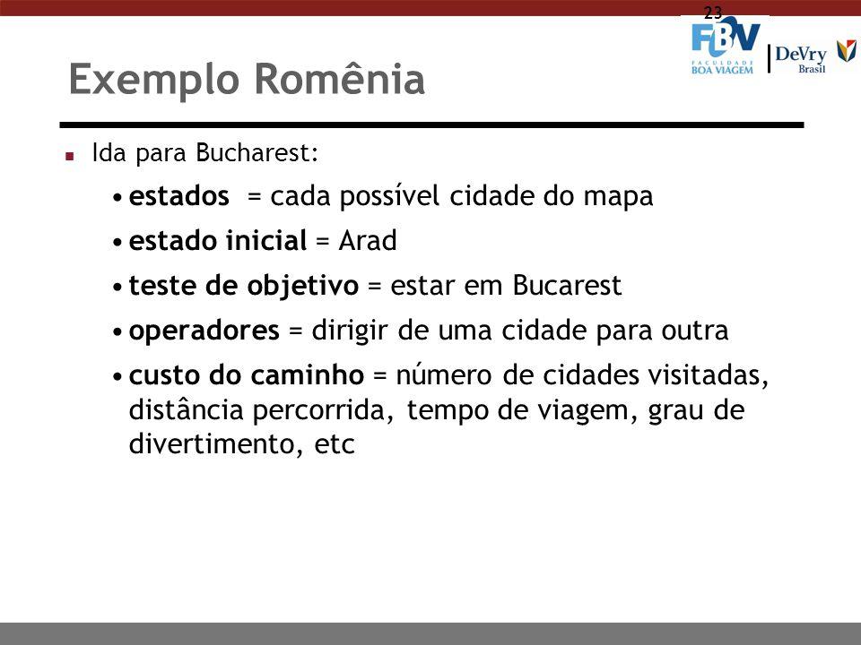 23 Exemplo Romênia n Ida para Bucharest: estados = cada possível cidade do mapa estado inicial = Arad teste de objetivo = estar em Bucarest operadores