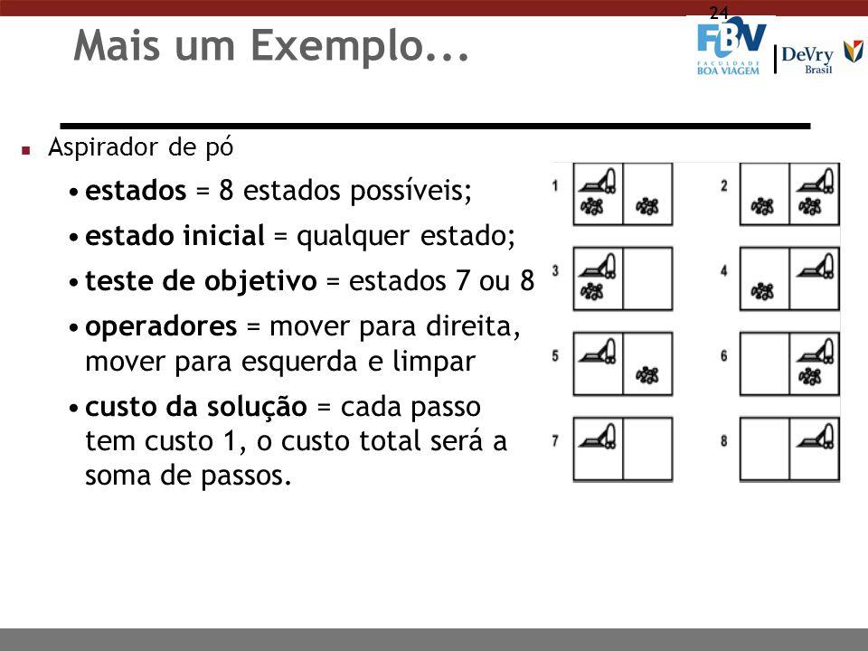 24 Mais um Exemplo... n Aspirador de pó estados = 8 estados possíveis; estado inicial = qualquer estado; teste de objetivo = estados 7 ou 8 operadores