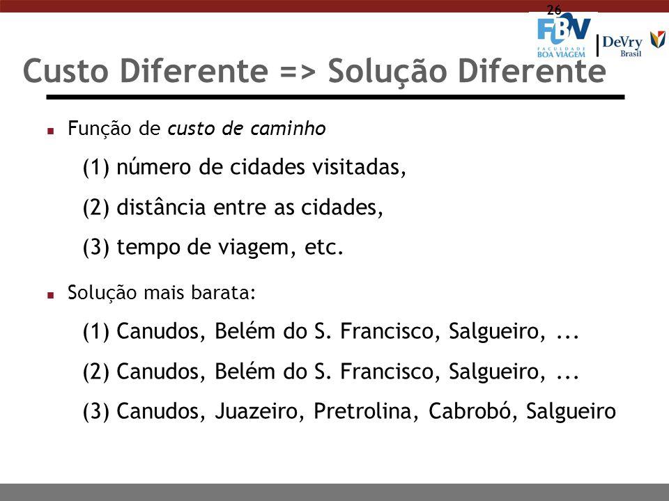 26 Custo Diferente => Solução Diferente n Função de custo de caminho (1) número de cidades visitadas, (2) distância entre as cidades, (3) tempo de via