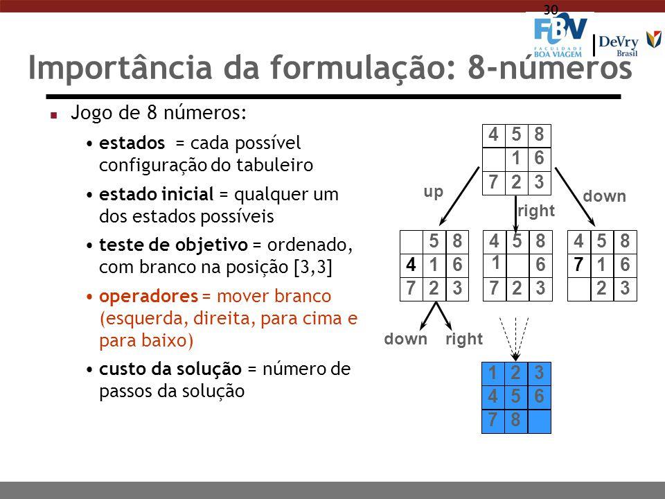 30 Importância da formulação: 8-números n Jogo de 8 números: estados = cada possível configuração do tabuleiro estado inicial = qualquer um dos estado