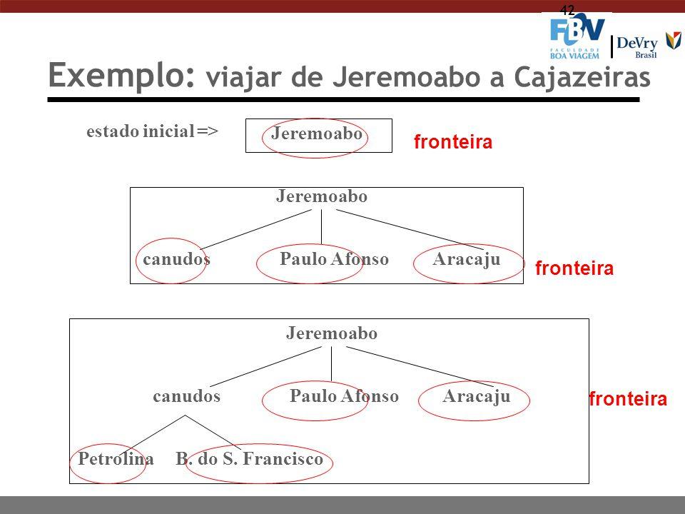 42 Exemplo: viajar de Jeremoabo a Cajazeiras Jeremoabo estado inicial => Jeremoabo canudosPaulo AfonsoAracaju Jeremoabo canudosPaulo AfonsoAracaju Pet