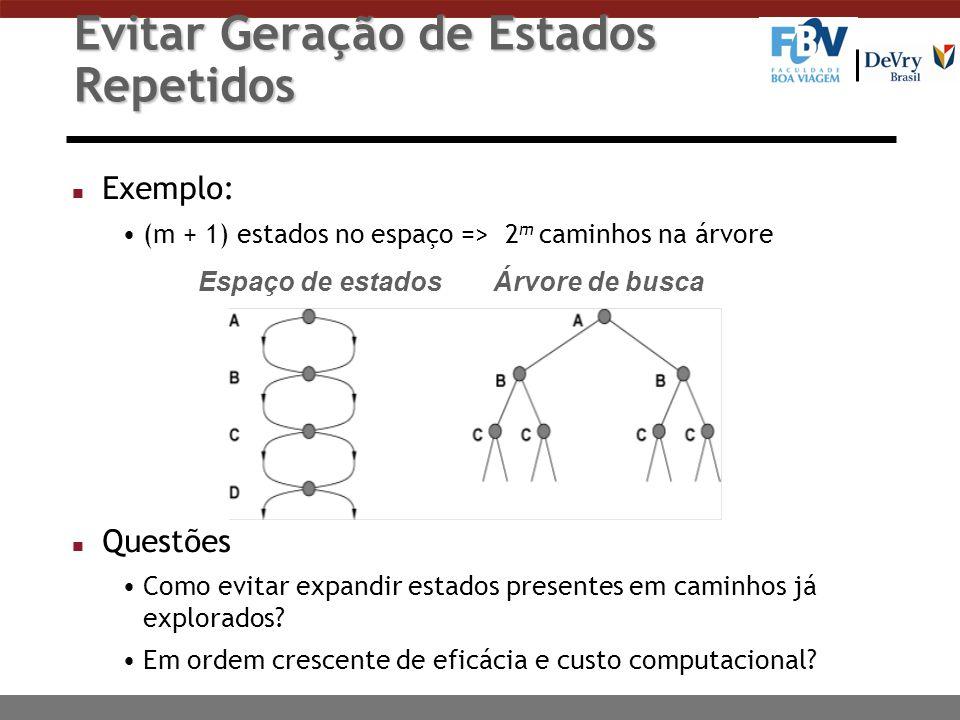Evitar Geração de Estados Repetidos n Exemplo: (m + 1) estados no espaço => 2 m caminhos na árvore n Questões Como evitar expandir estados presentes e
