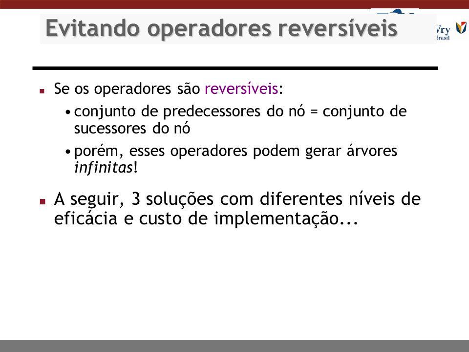 Evitando operadores reversíveis n Se os operadores são reversíveis: conjunto de predecessores do nó = conjunto de sucessores do nó porém, esses operad