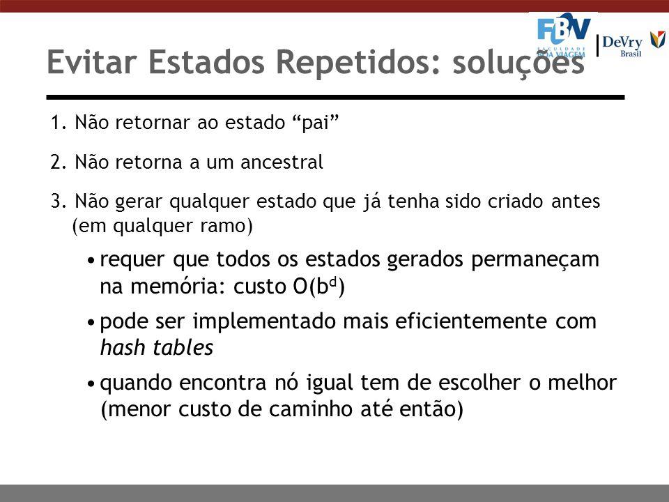 """Evitar Estados Repetidos: soluções 1. Não retornar ao estado """"pai"""" 2. Não retorna a um ancestral 3. Não gerar qualquer estado que já tenha sido criado"""