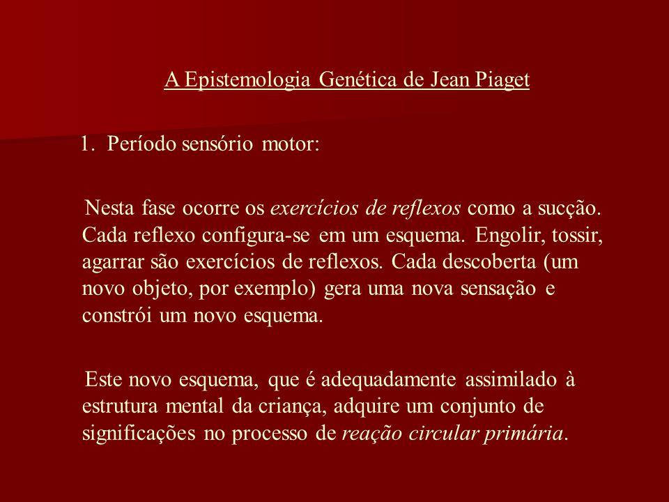 A Epistemologia Genética de Jean Piaget 1. Período sensório motor: Nesta fase ocorre os exercícios de reflexos como a sucção. Cada reflexo configura-s