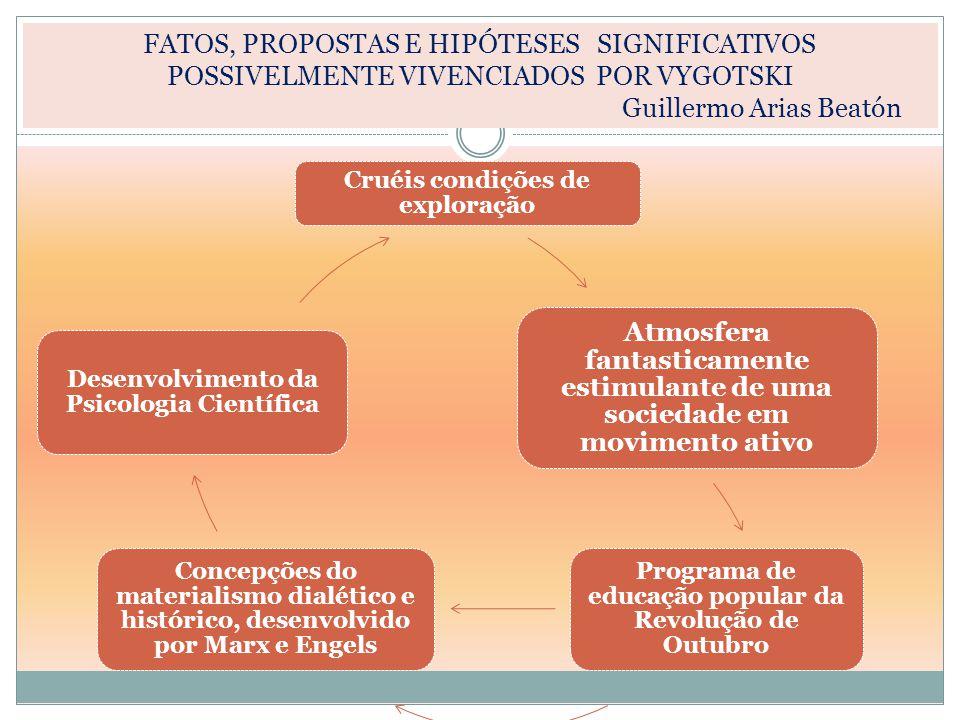 DINÂMICA DAS CONDIÇÕES DE DESENVOLVIMENTO PSICOLÓGICO PSICOLÓGICO A educação e o desenvolvimento.