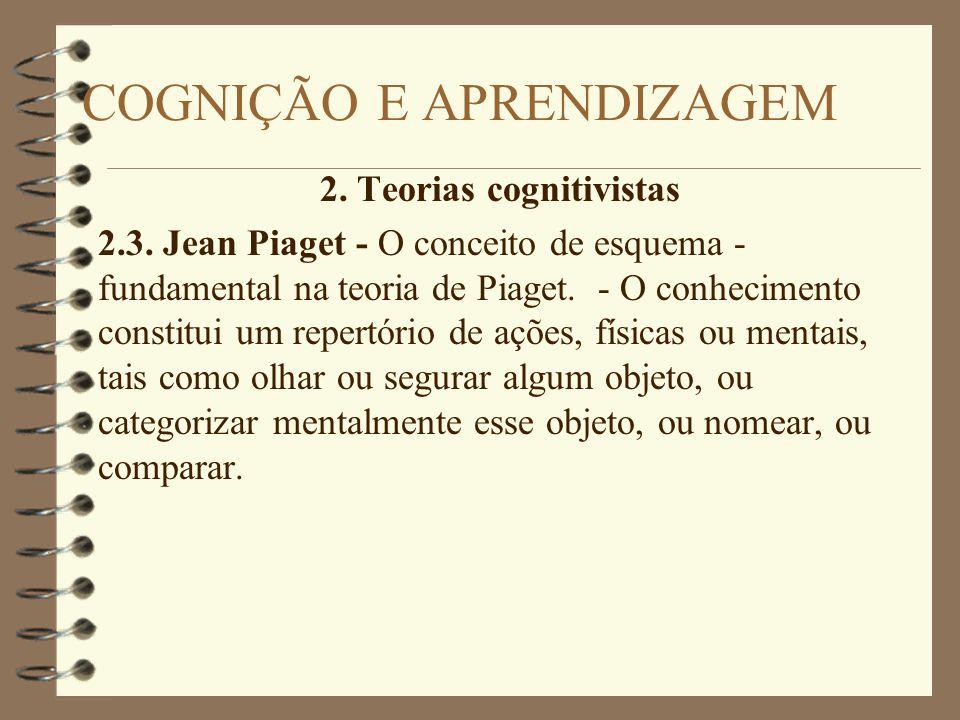 2. Teorias cognitivistas 2.3. Jean Piaget - O conceito de esquema - fundamental na teoria de Piaget. - O conhecimento constitui um repertório de ações