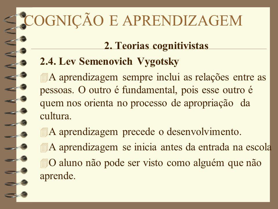 2. Teorias cognitivistas 2.4. Lev Semenovich Vygotsky 4 A aprendizagem sempre inclui as relações entre as pessoas. O outro é fundamental, pois esse ou