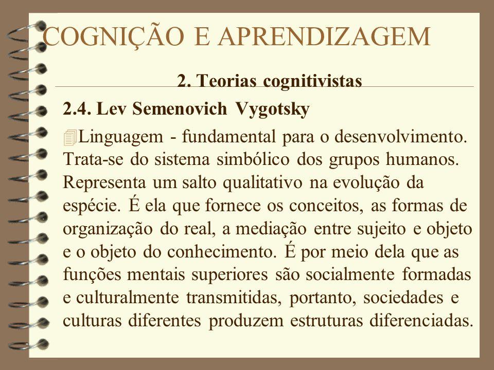 2. Teorias cognitivistas 2.4. Lev Semenovich Vygotsky 4 Linguagem - fundamental para o desenvolvimento. Trata-se do sistema simbólico dos grupos human