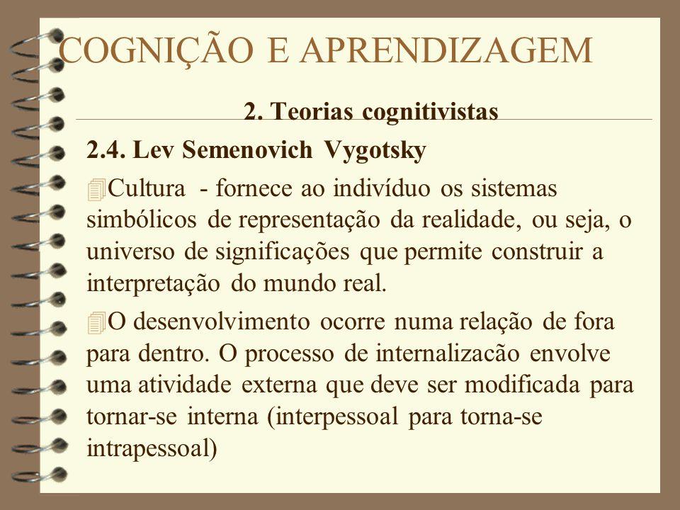 2. Teorias cognitivistas 2.4. Lev Semenovich Vygotsky 4 Cultura - fornece ao indivíduo os sistemas simbólicos de representação da realidade, ou seja,