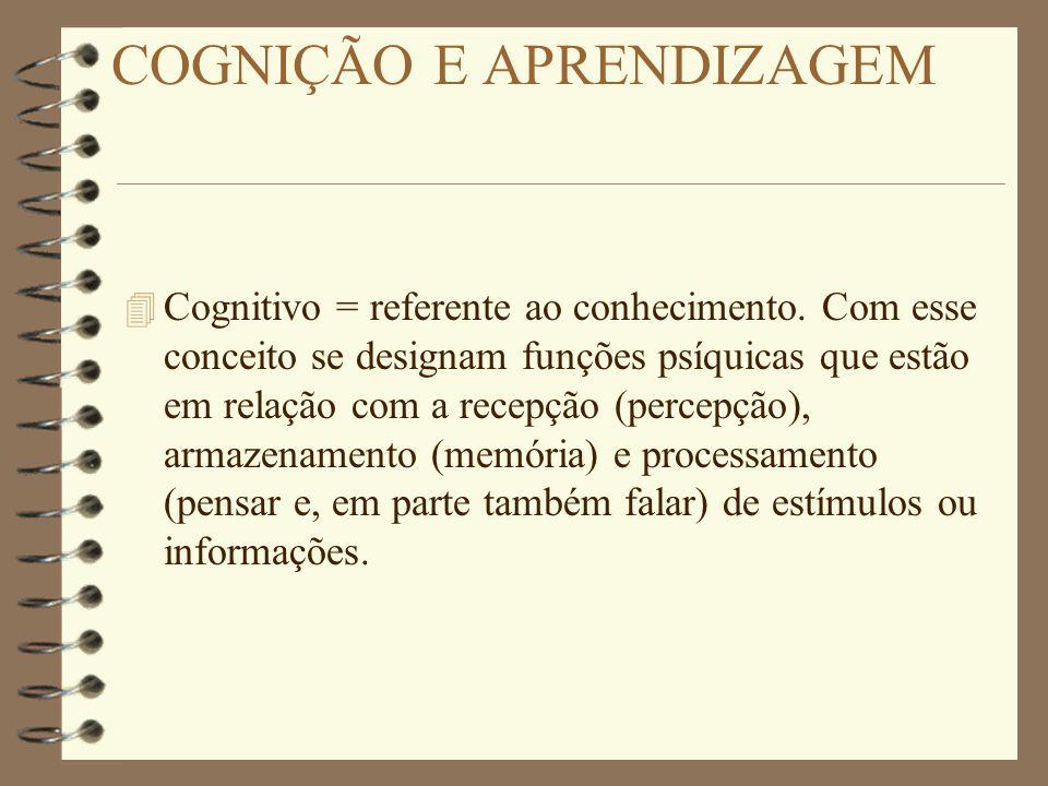 COGNIÇÃO E APRENDIZAGEM 4 Cognitivo = referente ao conhecimento. Com esse conceito se designam funções psíquicas que estão em relação com a recepção (