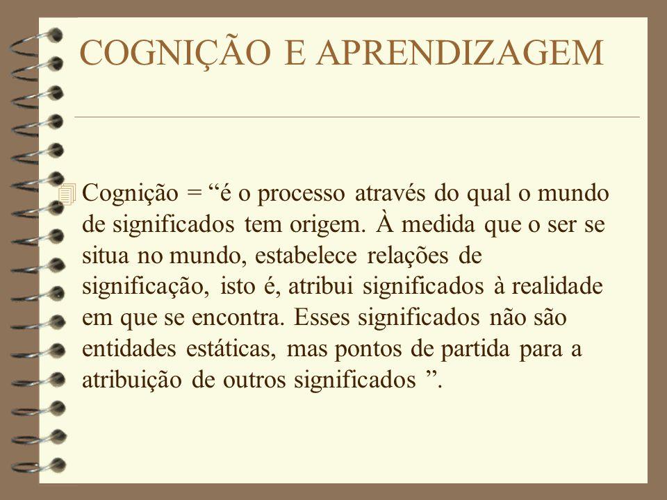 """4 Cognição = """"é o processo através do qual o mundo de significados tem origem. À medida que o ser se situa no mundo, estabelece relações de significaç"""