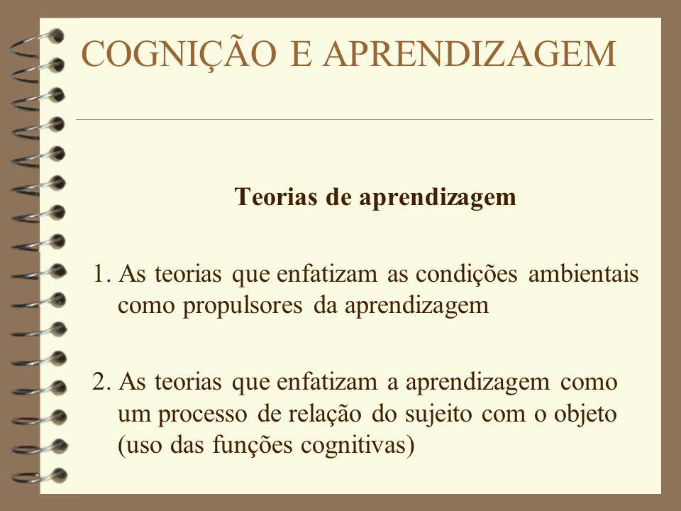 Teorias de aprendizagem 1. As teorias que enfatizam as condições ambientais como propulsores da aprendizagem 2. As teorias que enfatizam a aprendizage