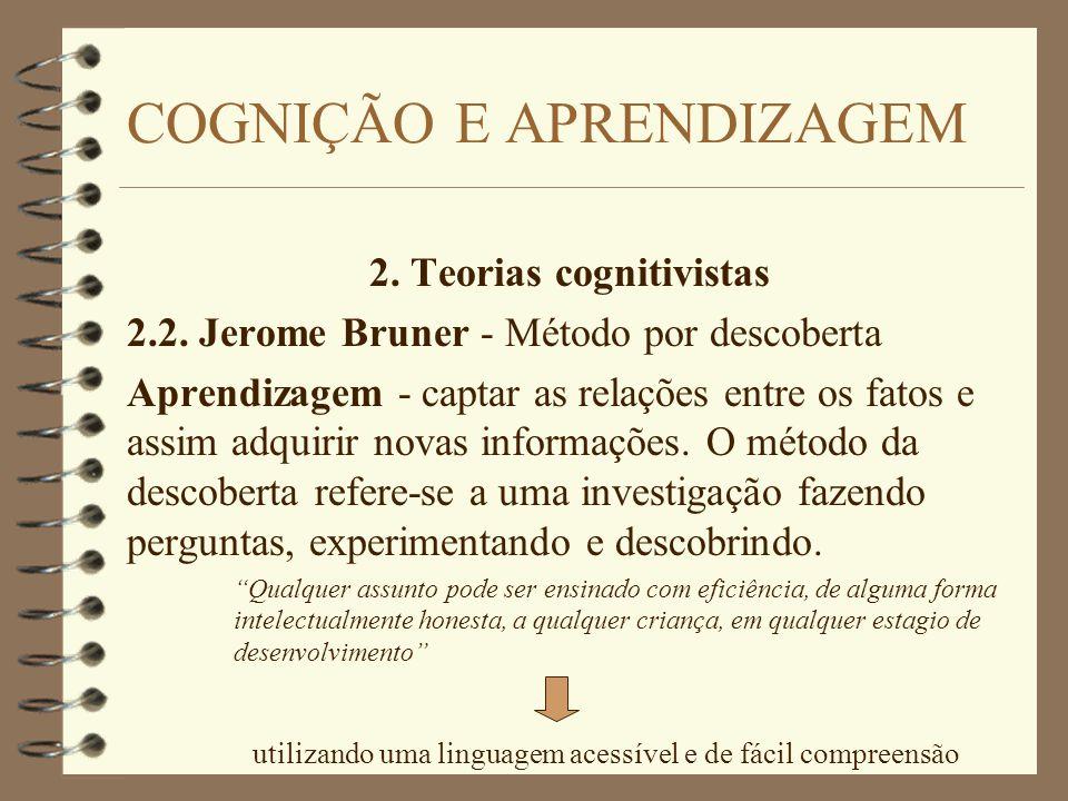 2. Teorias cognitivistas 2.2. Jerome Bruner - Método por descoberta Aprendizagem - captar as relações entre os fatos e assim adquirir novas informaçõe
